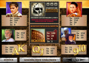 Gladiator Gewinne