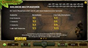 Gonzos Quest Multiplikatoren